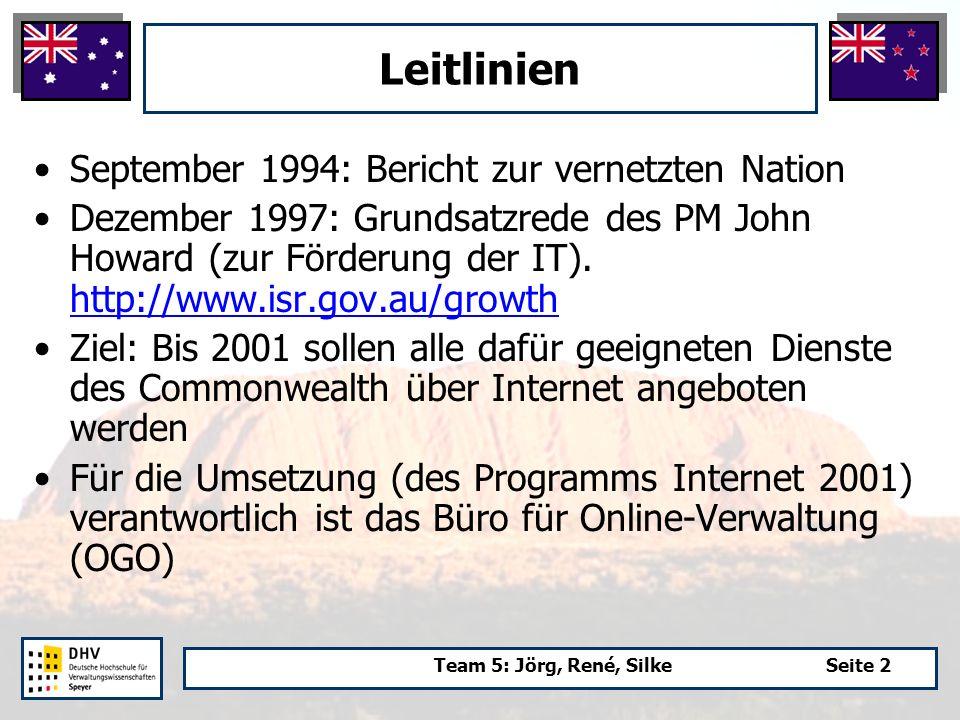 Team 5: Jörg, René, SilkeSeite 23 Results Ausführliche Leitlinien und detaillierte Zielvorgaben Motivation durch Prämierungen Umsetzung bisher planmäßig erfolgt