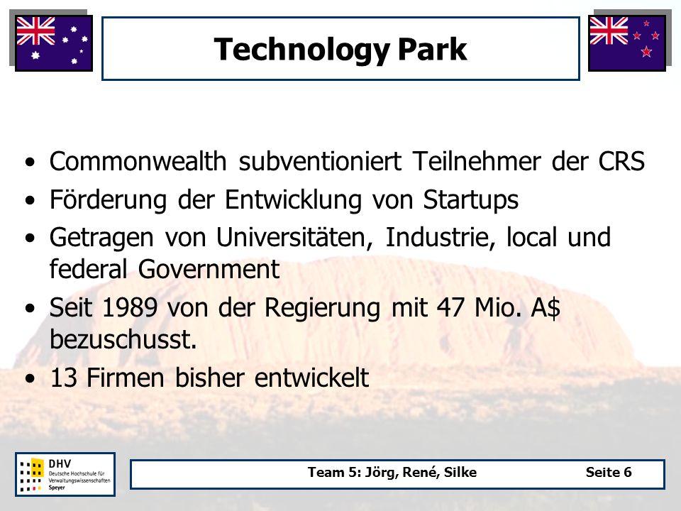 Team 5: Jörg, René, SilkeSeite 6 Technology Park Commonwealth subventioniert Teilnehmer der CRS Förderung der Entwicklung von Startups Getragen von Universitäten, Industrie, local und federal Government Seit 1989 von der Regierung mit 47 Mio.