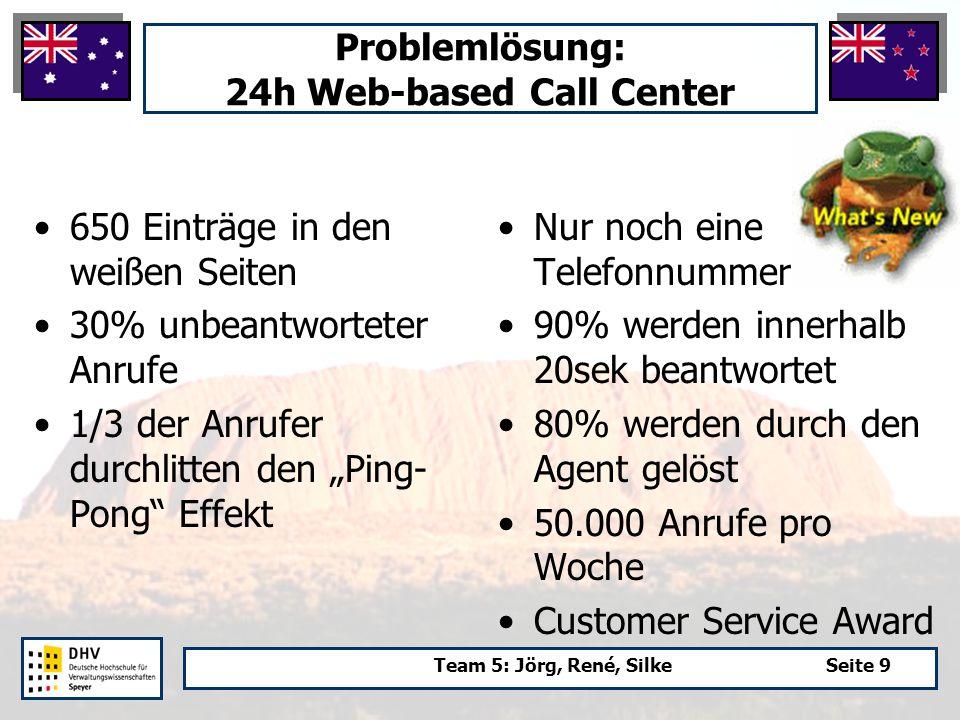 Team 5: Jörg, René, SilkeSeite 9 Problemlösung: 24h Web-based Call Center 650 Einträge in den weißen Seiten 30% unbeantworteter Anrufe 1/3 der Anrufer durchlitten den Ping- Pong Effekt Nur noch eine Telefonnummer 90% werden innerhalb 20sek beantwortet 80% werden durch den Agent gelöst 50.000 Anrufe pro Woche Customer Service Award