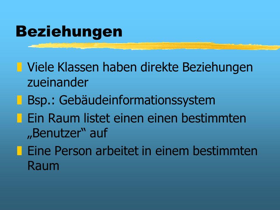Beziehungen zViele Klassen haben direkte Beziehungen zueinander zBsp.: Gebäudeinformationssystem zEin Raum listet einen einen bestimmten Benutzer auf