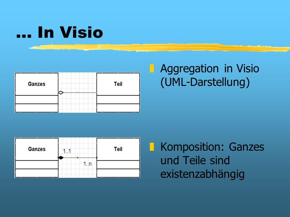 ... In Visio z Aggregation in Visio (UML-Darstellung) z Komposition: Ganzes und Teile sind existenzabhängig