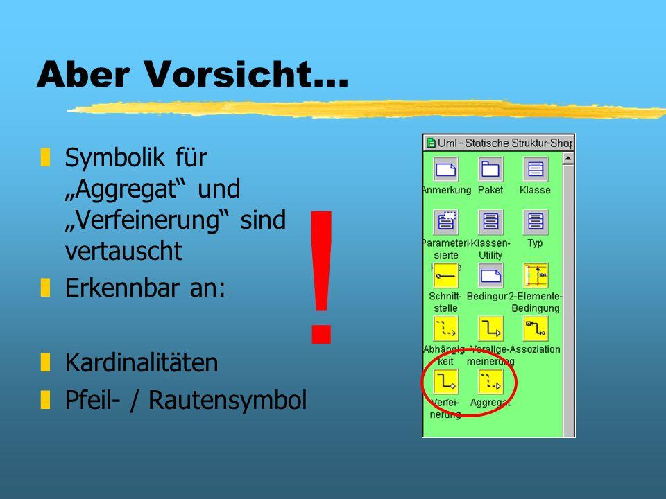 Aber Vorsicht... zSymbolik für Aggregat und Verfeinerung sind vertauscht zErkennbar an: zKardinalitäten zPfeil- / Rautensymbol !