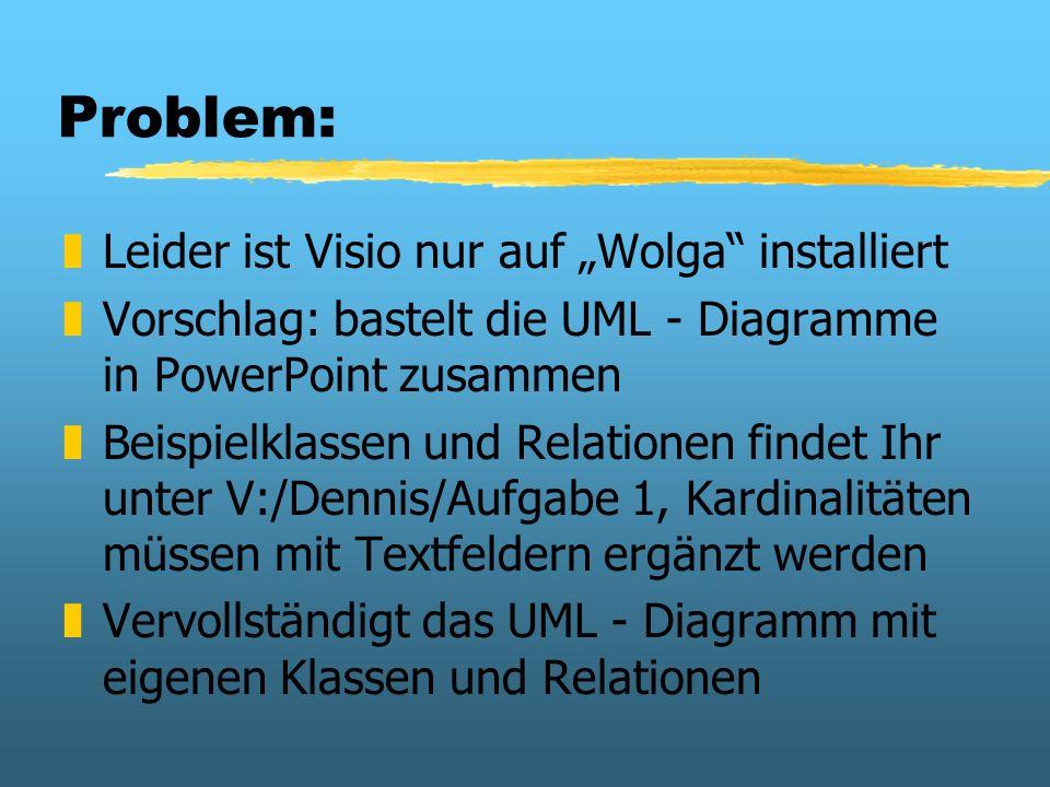Problem: zLeider ist Visio nur auf Wolga installiert zVorschlag: bastelt die UML - Diagramme in PowerPoint zusammen zBeispielklassen und Relationen fi