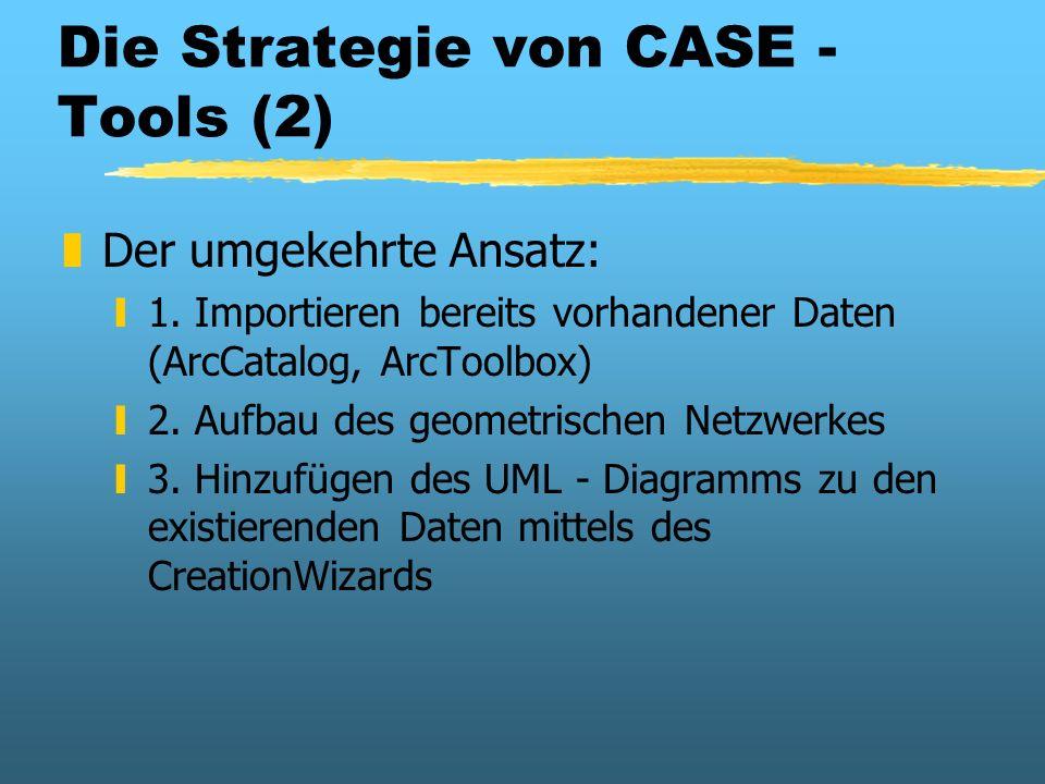 Die Strategie von CASE - Tools (2) zDer umgekehrte Ansatz: y1. Importieren bereits vorhandener Daten (ArcCatalog, ArcToolbox) y2. Aufbau des geometris