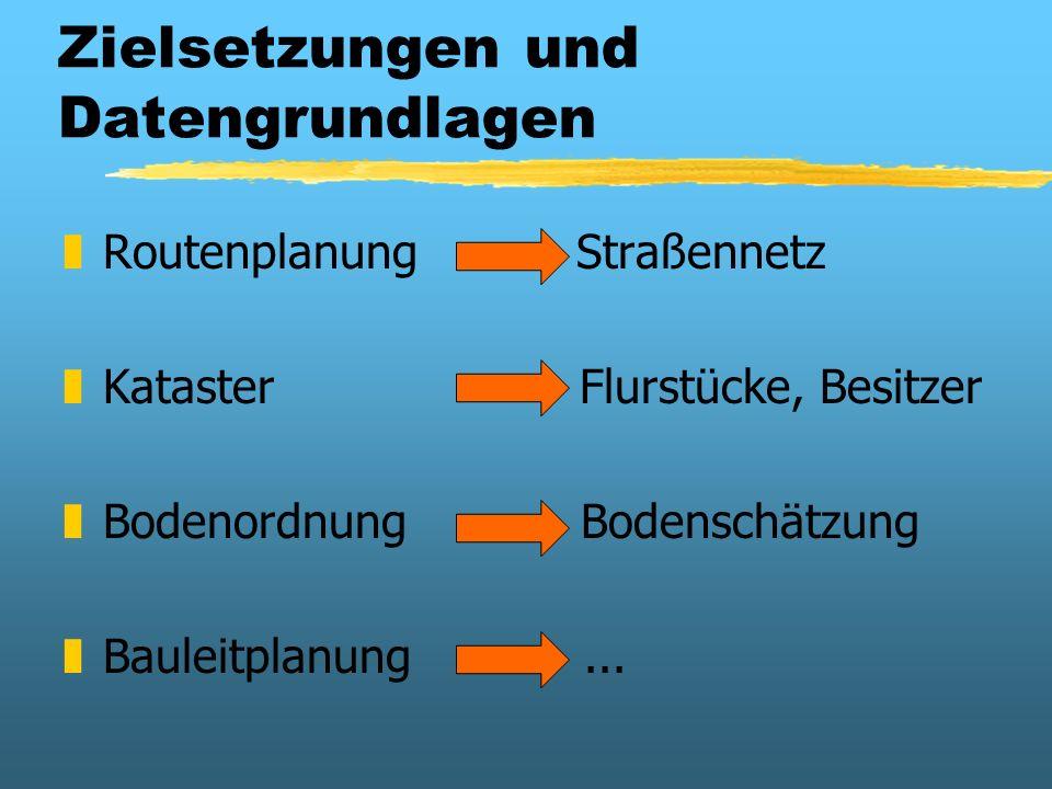 Zielsetzungen und Datengrundlagen zRoutenplanung Straßennetz zKataster Flurstücke, Besitzer zBodenordnung Bodenschätzung zBauleitplanung...