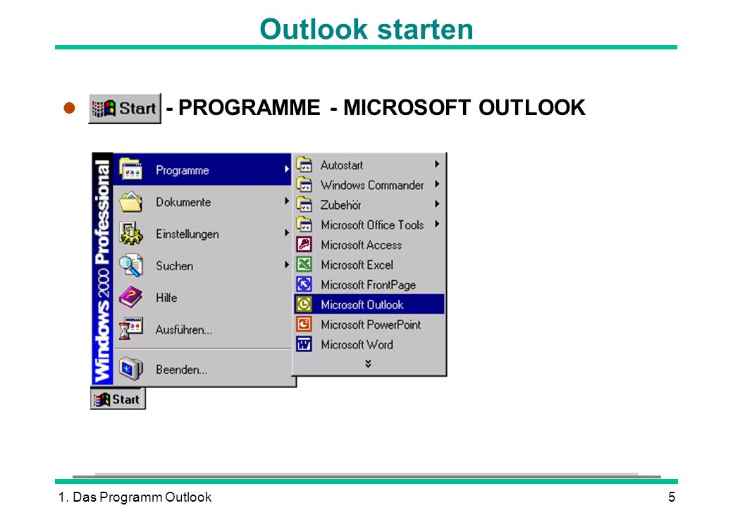 1. Das Programm Outlook5 Outlook starten l START - PROGRAMME - MICROSOFT OUTLOOK