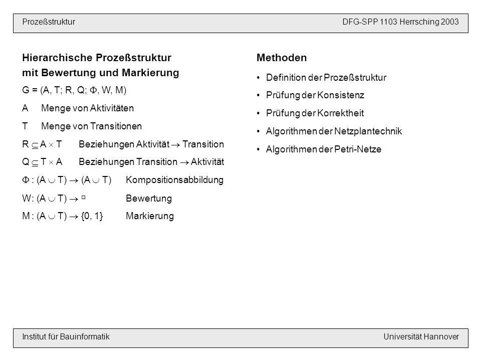 VoraussetzungenDFG-SPP 1103 Hannover 2003 ProzeßstrukturDFG-SPP 1103 Herrsching 2003 Institut für BauinformatikUniversität Hannover Hierarchische Prozeßstruktur mit Bewertung und Markierung G = (A, T; R, Q;, W, M) AMenge von Aktivitäten TMenge von Transitionen R A TBeziehungen Aktivität Transition Q T A Beziehungen Transition Aktivität : (A T) (A T)Kompositionsabbildung W: (A T) Bewertung M: (A T) {0, 1}Markierung Methoden Definition der Prozeßstruktur Prüfung der Konsistenz Prüfung der Korrektheit Algorithmen der Netzplantechnik Algorithmen der Petri-Netze