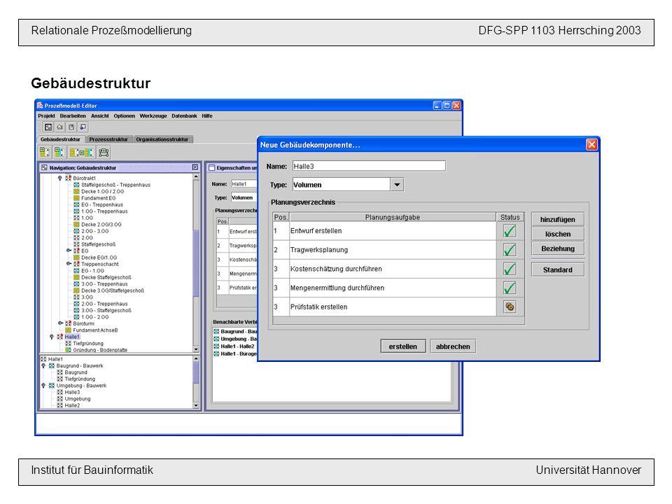 Gebäudestruktur VoraussetzungenDFG-SPP 1103 Hannover 2003 Relationale ProzeßmodellierungDFG-SPP 1103 Herrsching 2003 Institut für BauinformatikUniversität Hannover