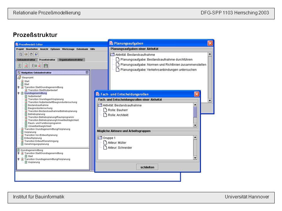 Prozeßstruktur VoraussetzungenDFG-SPP 1103 Hannover 2003 Relationale ProzeßmodellierungDFG-SPP 1103 Herrsching 2003 Institut für BauinformatikUniversität Hannover