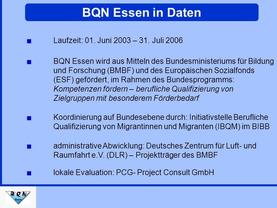 BQN Essen in Daten Laufzeit: 01. Juni 2003 – 31.