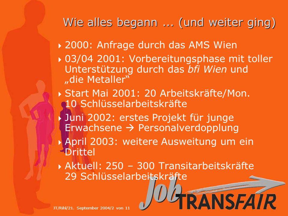 JT/Rihl/21. September 2004/2 von 11 Wie alles begann...