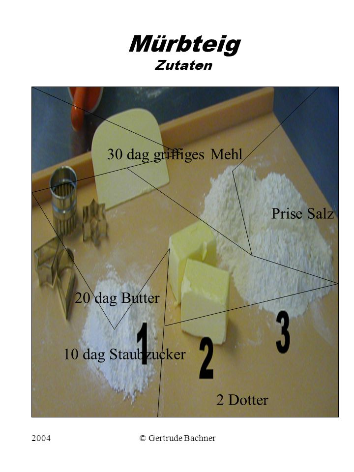 2004© Gertrude Bachner Mürbteig Zutaten 30 dag griffiges Mehl Prise Salz 20 dag Butter 10 dag Staubzucker 2 Dotter