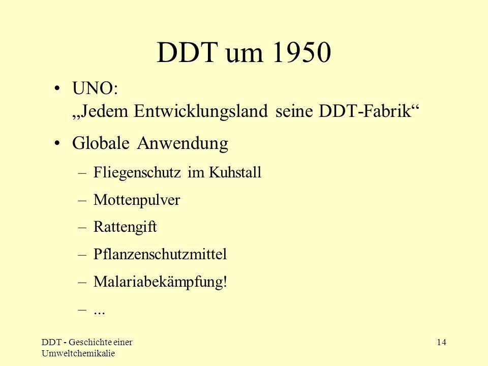 DDT - Geschichte einer Umweltchemikalie 14 DDT um 1950 UNO: Jedem Entwicklungsland seine DDT-Fabrik Globale Anwendung –Fliegenschutz im Kuhstall –Mott