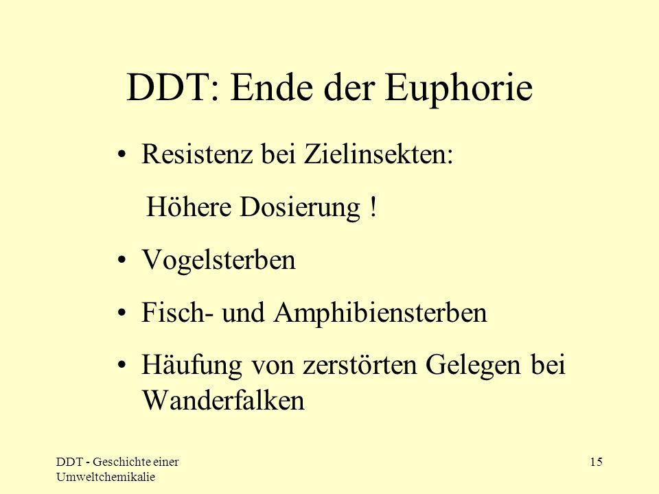 DDT - Geschichte einer Umweltchemikalie 15 DDT: Ende der Euphorie Resistenz bei Zielinsekten: Höhere Dosierung ! Vogelsterben Fisch- und Amphibienster