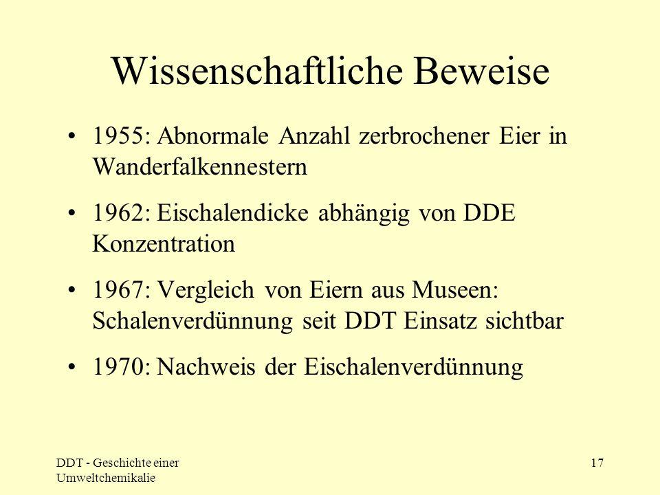 DDT - Geschichte einer Umweltchemikalie 17 Wissenschaftliche Beweise 1955: Abnormale Anzahl zerbrochener Eier in Wanderfalkennestern 1962: Eischalendi