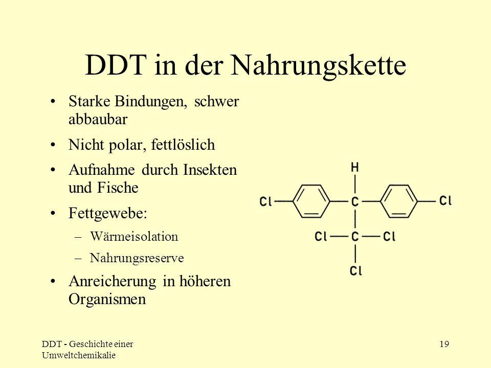 DDT - Geschichte einer Umweltchemikalie 19 DDT in der Nahrungskette Starke Bindungen, schwer abbaubar Nicht polar, fettlöslich Aufnahme durch Insekten
