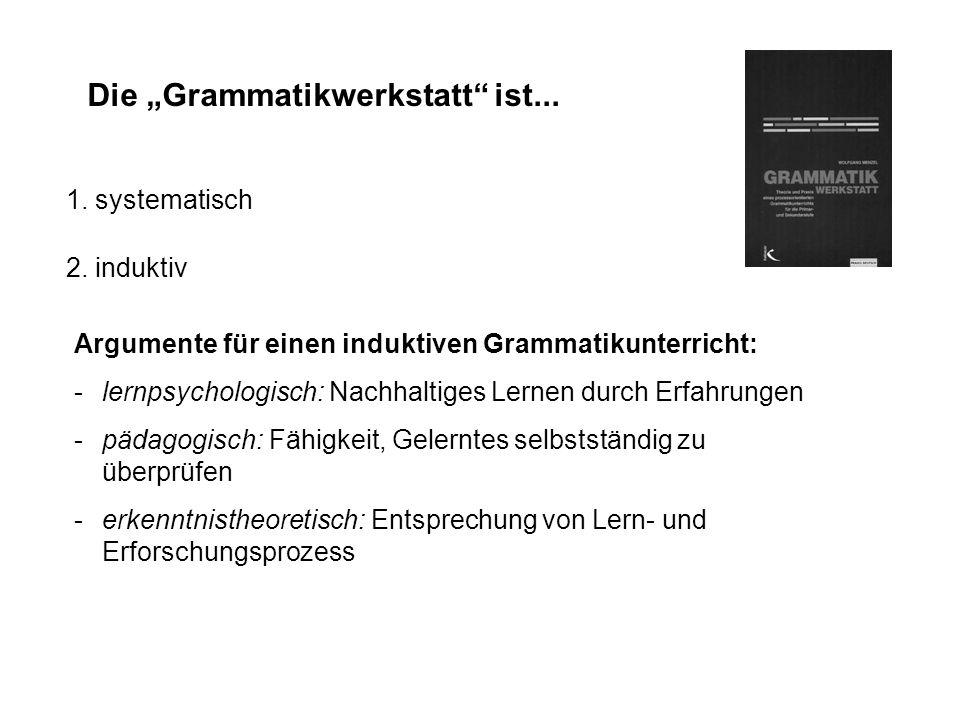 Die Grammatikwerkstatt von Wolfgang Menzel