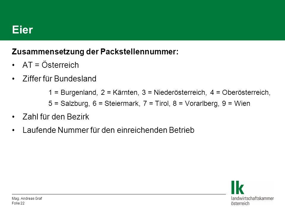 Eier Zusammensetzung der Packstellennummer: AT = Österreich Ziffer für Bundesland 1 = Burgenland, 2 = Kärnten, 3 = Niederösterreich, 4 = Oberösterreic