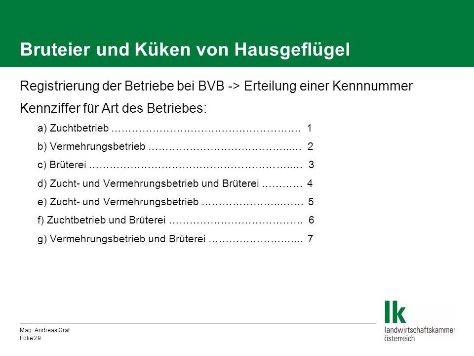Bruteier und Küken von Hausgeflügel Registrierung der Betriebe bei BVB -> Erteilung einer Kennnummer Kennziffer für Art des Betriebes: a) Zuchtbetrieb
