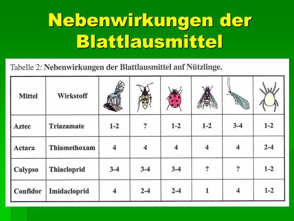 Nebenwirkungen der Blattlausmittel