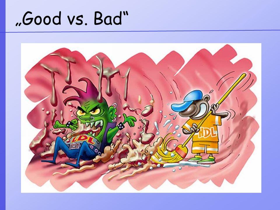 HDL bei der Arbeit Cholesterin-Austausch? HDL HDL-Rezeptor (SR-BI) HDL