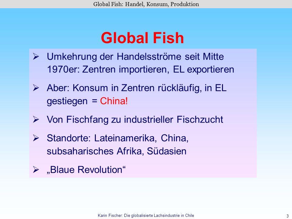 3 Global Fish: Handel, Konsum, Produktion Umkehrung der Handelsströme seit Mitte 1970er: Zentren importieren, EL exportieren Aber: Konsum in Zentren r