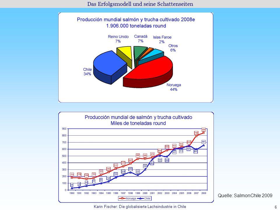 6 Das Erfolgsmodell und seine Schattenseiten Karin Fischer: Die globalisierte Lachsindustrie in Chile Quelle: SalmonChile 2009