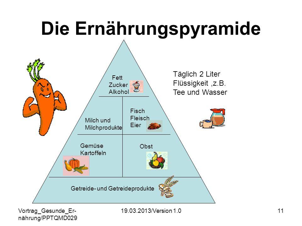 Vortrag_Gesunde_Er- nährung/PPTQMD029 19.03.2013/Version 1.011 Die Ernährungspyramide Obst Gemüse Kartoffeln Milch und Milchprodukte Fisch Fleisch Eie