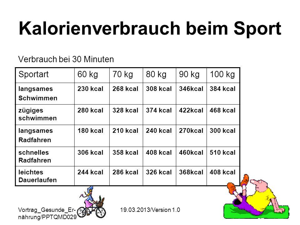 Vortrag_Gesunde_Er- nährung/PPTQMD029 19.03.2013/Version 1.014 Kalorienverbrauch beim Sport Verbrauch bei 30 Minuten Sportart60 kg70 kg80 kg90 kg100 k