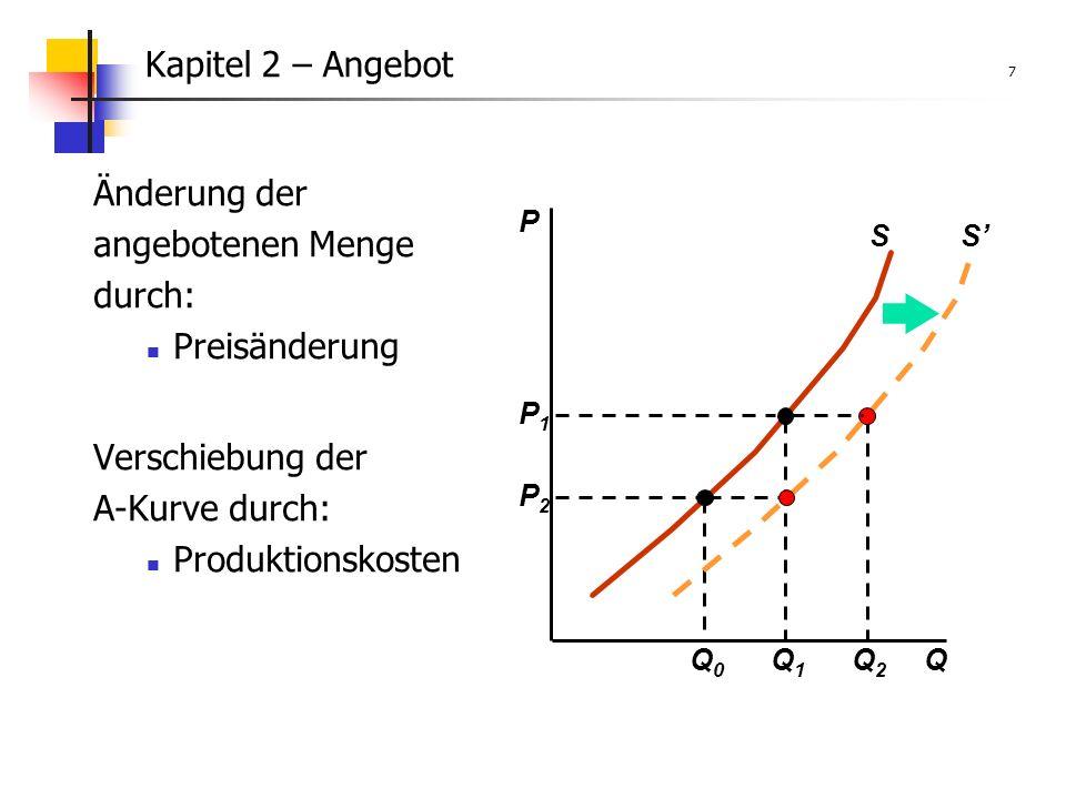 Kapitel 2 – Angebot 7 Änderung der angebotenen Menge durch: Preisänderung Verschiebung der A-Kurve durch: Produktionskosten P S Q P1P1 P2P2 Q1Q1 Q0Q0 S Q2Q2