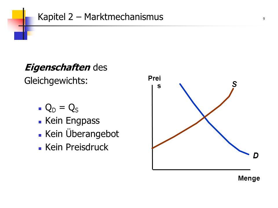 Kapitel 2 – Marktmechanismus 9 Eigenschaften des Gleichgewichts: Q D = Q S Kein Engpass Kein Überangebot Kein Preisdruck Menge D S Prei s