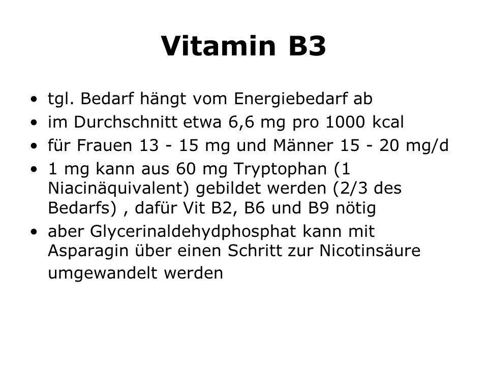 Vitamin B3 tgl.