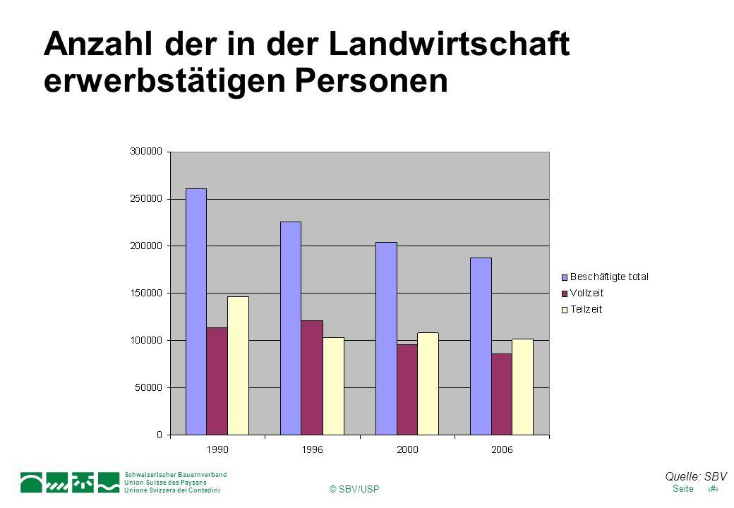 Schweizerischer Bauernverband Union Suisse des Paysans Unione Svizzera dei Contadini 20Seite © SBV/USP Berechnung des landwirtschaftlichen Einkommens.