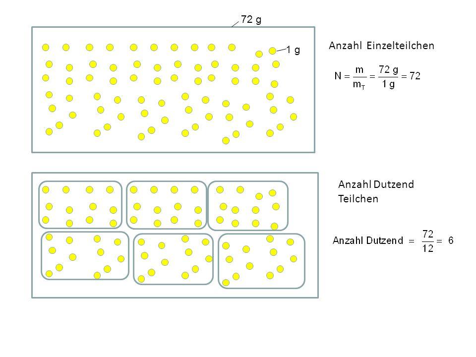 Anzahl Einzelteilchen Anzahl Dutzend Teilchen 1 g 72 g