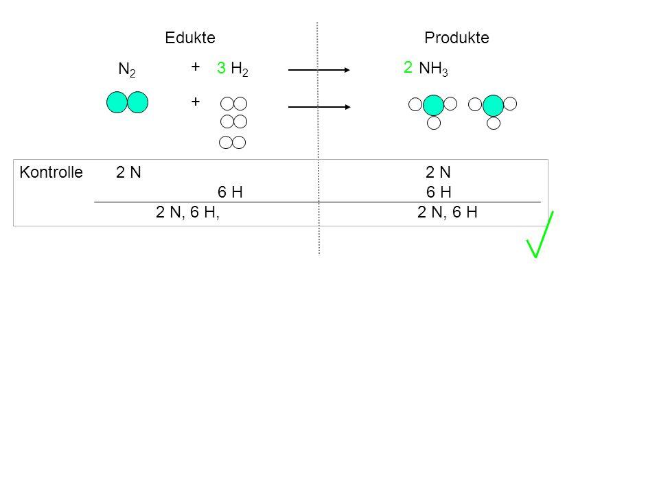 ++ NH 3 Cl 2 N2N2 HCl + + EdukteProdukte Kontrolle 2 N 2 N 6 H 6 H 6 Cl 6 Cl 2 N, 6 H, 6 Cl 2 N, 6 H, 6 Cl 3 6 2