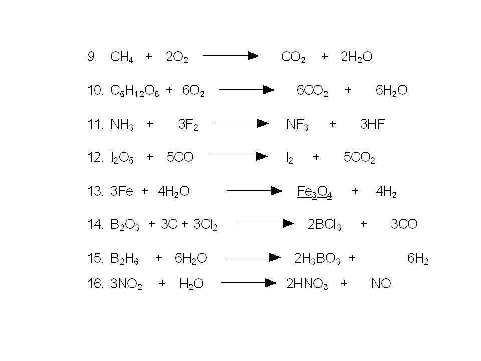 ++ CH 4 O 2 CO 2 H 2 O + + EdukteProdukte 2 2 Verbrennung von organischen Verbindungen mit C, H und O Reaktion mit Sauerstoff (O 2 ) Produkte Kohlenstoffdioxid (CO 2 ) und Wasser (H 2 O) Erdgas, Methan (CH 4 ) Benzin (C 8 H 18 ) Alkohol (C 2 H 6 O) Traubenzucker (C 6 H 12 O 6 ) Fett (C 18 H 36 O 2 )