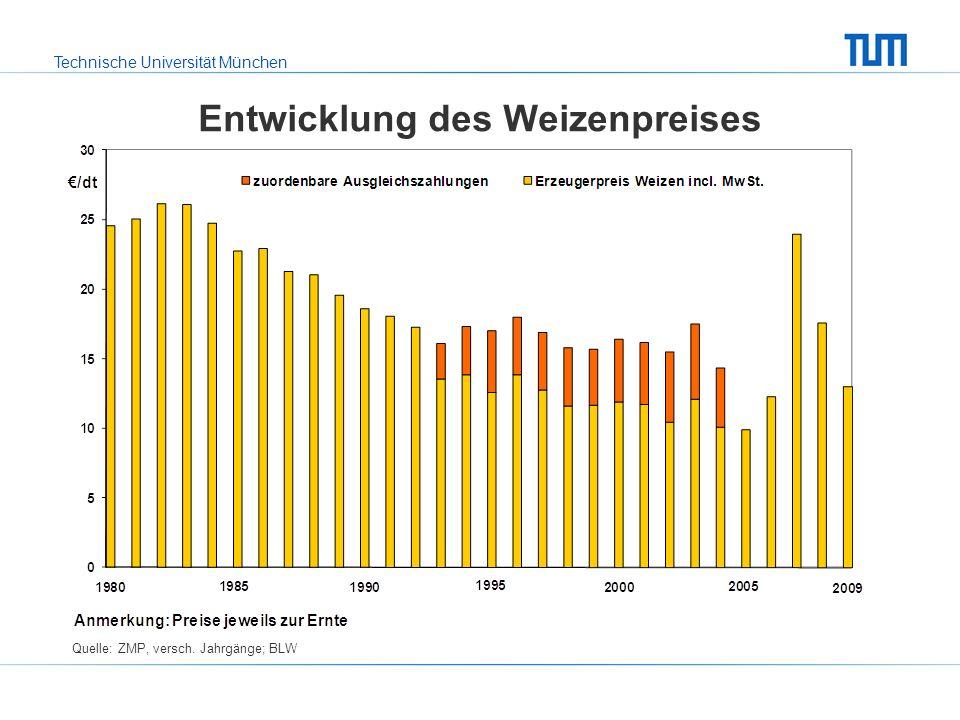 Technische Universität München Die Höhe der Direktzahlungen sollte zunächst nur bis zur Mitte des Planungszeitraums festgelegt werden.