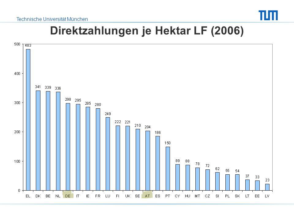 Technische Universität München Anwendung von Teilkopplung in EU-15 AckerkulturenES, FR, jeweils 25 % Sonderprämie männliche RinderDK, SE, FI jeweils 75 % Schlachtprämie RinderES, FR, NL, AT, PT jeweils 40% Schlachtprämie KälberBE, ES, FR, NL, AT, PT jeweils 100 % MutterkuhBE, ES, FR, AT, PT jeweils 100 % Schafe und ZiegenDK, ES, FR, PT, FI jeweils 50 % Vollständige Entkopplung: IE, LU Weitgehende Entkopplung: DE, UK