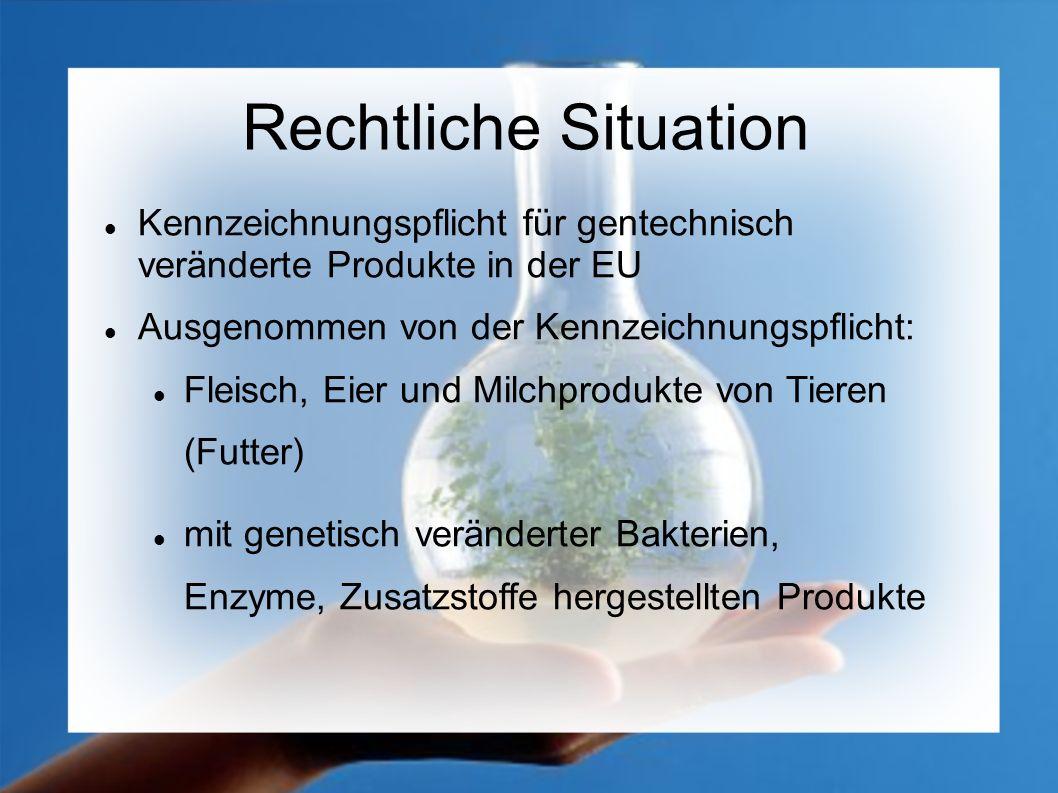 Rechtliche Situation Kennzeichnungspflicht für gentechnisch veränderte Produkte in der EU Ausgenommen von der Kennzeichnungspflicht: Fleisch, Eier und