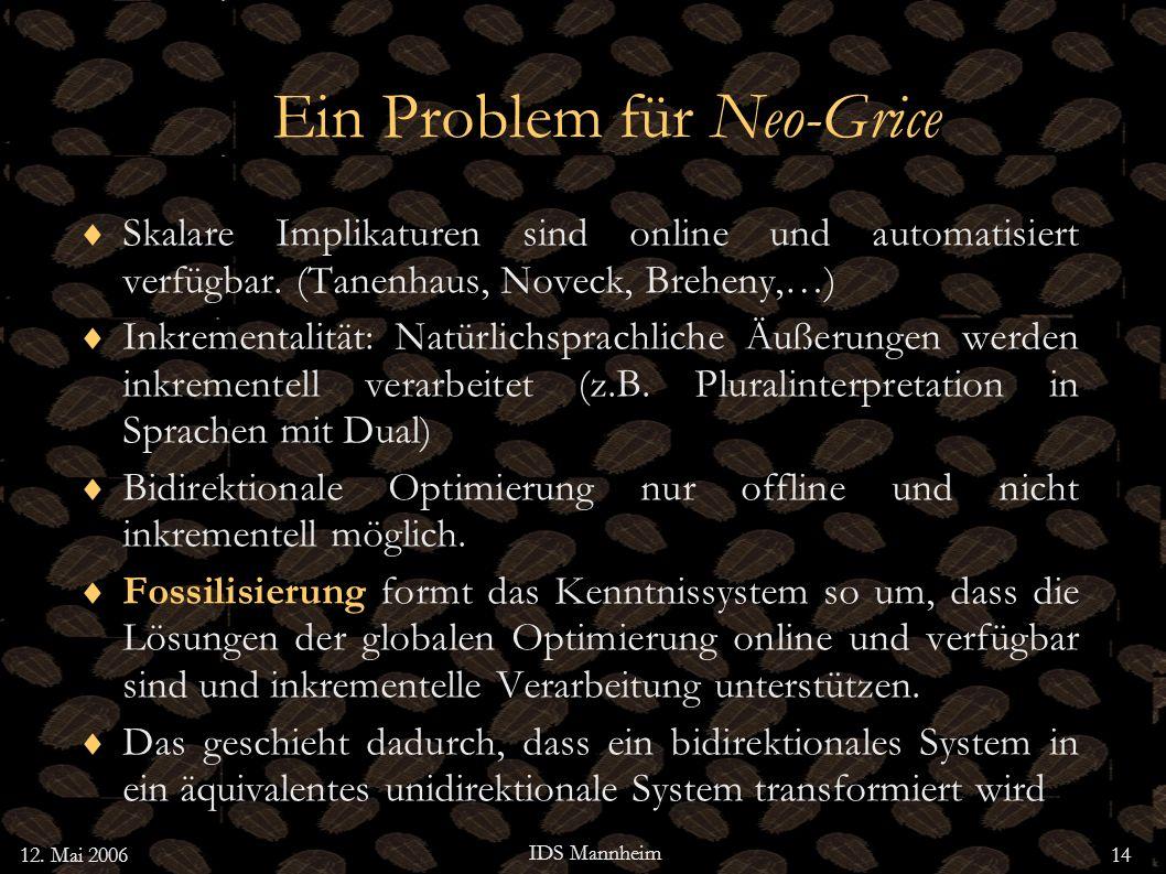 12. Mai 2006 IDS Mannheim 14 Ein Problem für Neo-Grice Skalare Implikaturen sind online und automatisiert verfügbar. (Tanenhaus, Noveck, Breheny,…) In