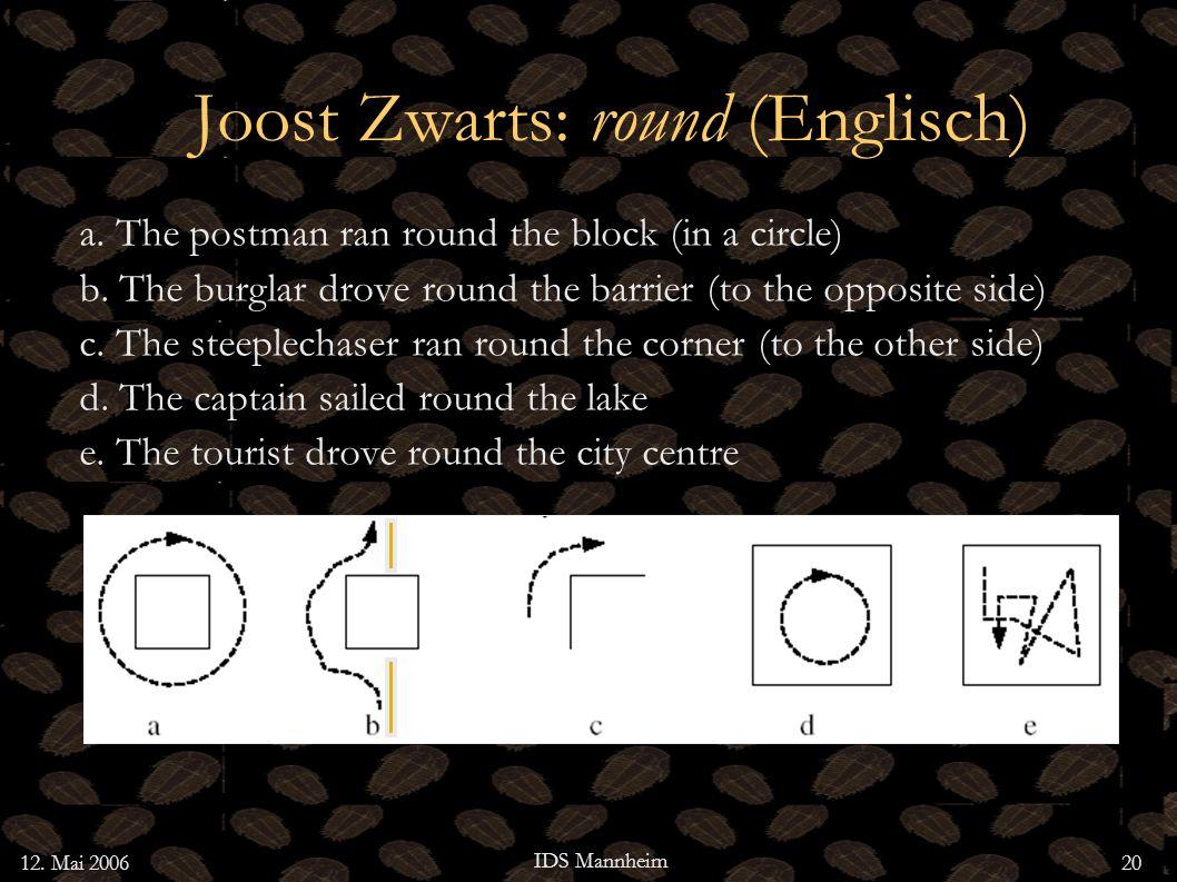12. Mai 2006 IDS Mannheim 20 Joost Zwarts: round (Englisch) a. The postman ran round the block (in a circle) b. The burglar drove round the barrier (t