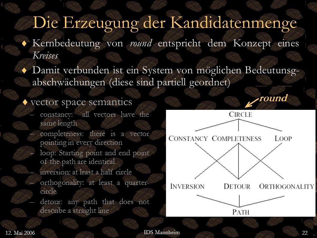 12. Mai 2006 IDS Mannheim 22 Die Erzeugung der Kandidatenmenge Kernbedeutung von round entspricht dem Konzept eines Kreises Damit verbunden ist ein Sy