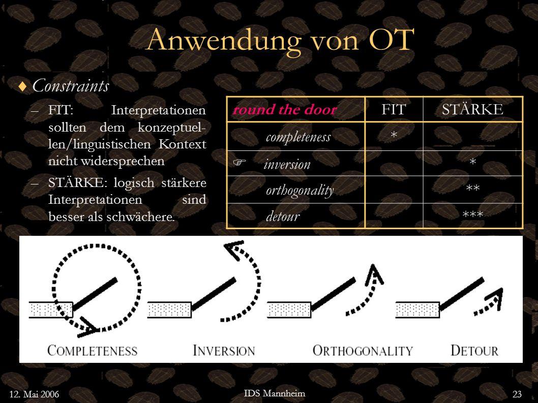 12. Mai 2006 IDS Mannheim 23 Anwendung von OT round the doorFITSTÄRKE completeness* inversion* orthogonality** detour*** Constraints –FIT: Interpretat