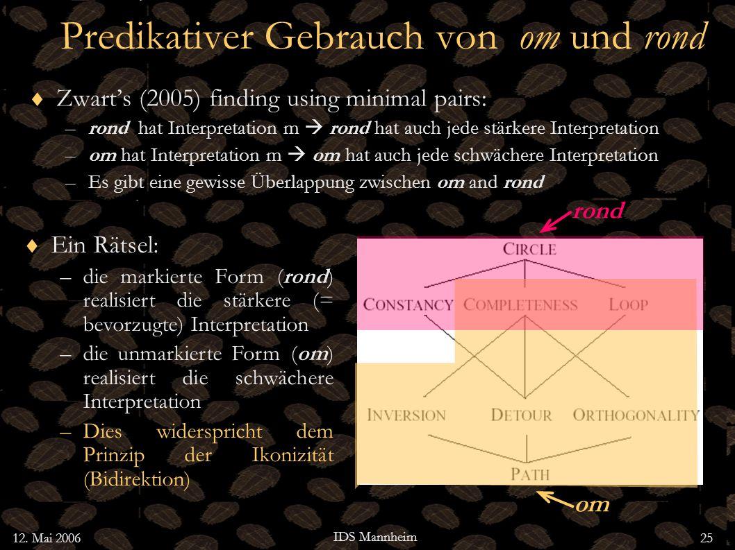12. Mai 2006 IDS Mannheim 25 Predikativer Gebrauch von om und rond Zwarts (2005) finding using minimal pairs: –rond hat Interpretation m rond hat auch