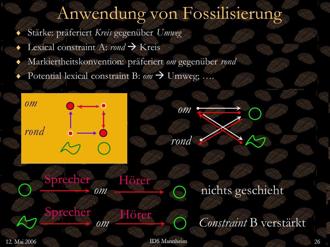 12. Mai 2006 IDS Mannheim 26 Anwendung von Fossilisierung Stärke: präferiert Kreis gegenüber Umweg Lexical constraint A: rond Kreis Markiertheitskonve