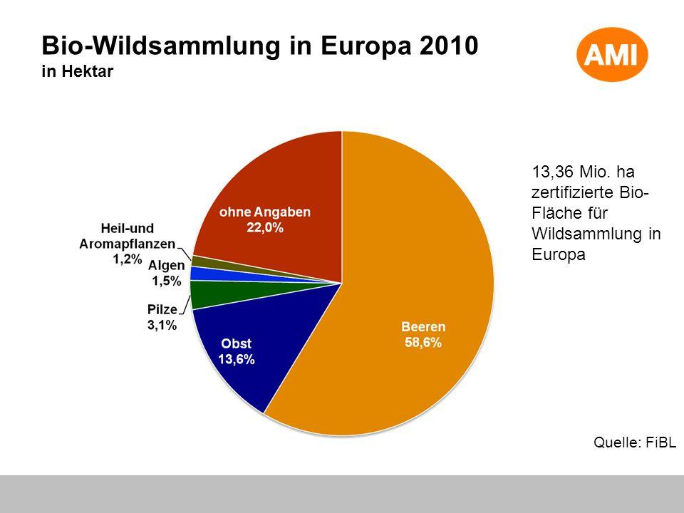 Bio-Wildsammlung in Europa 2010 in Hektar Quelle: FiBL 13,36 Mio. ha zertifizierte Bio-Fläche für Wildsammlung in Europa