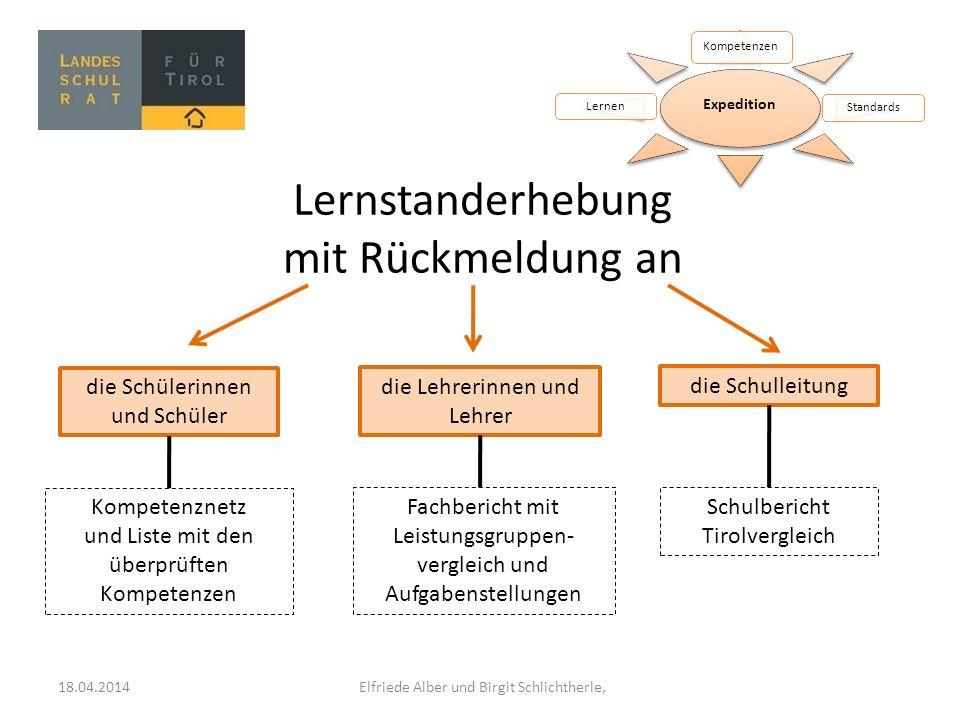 Expedition Kompetenzen StandardsLernen Kompetenznetz einer Schülerin der 6.