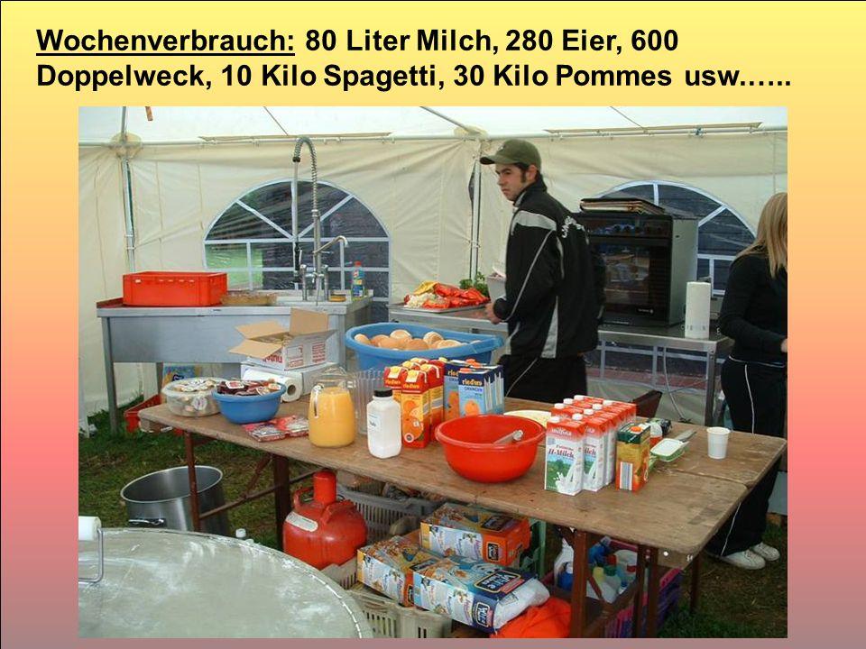 Wochenverbrauch: 80 Liter Milch, 280 Eier, 600 Doppelweck, 10 Kilo Spagetti, 30 Kilo Pommes usw.…..