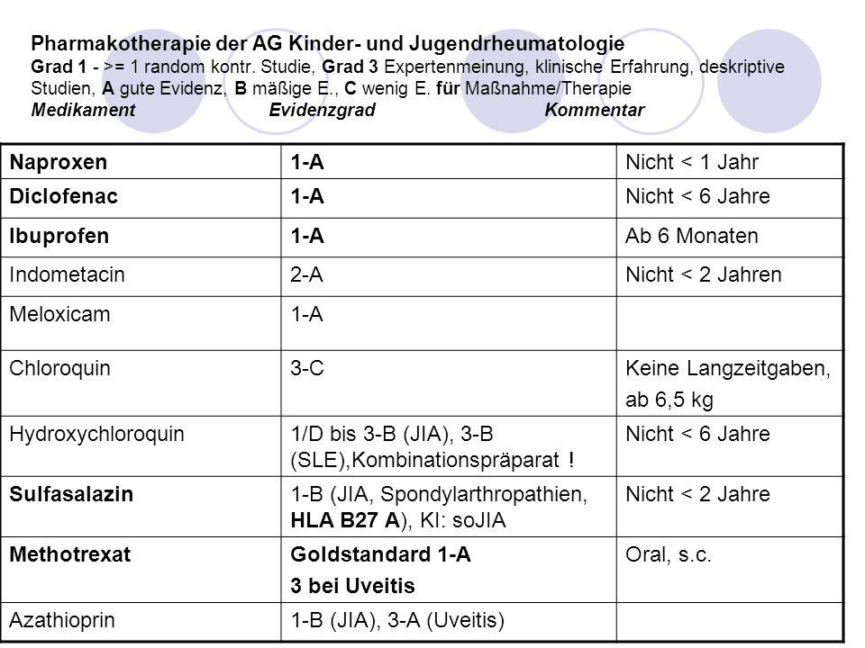 Pharmakotherapie der AG Kinder- und Jugendrheumatologie Grad 1 - >= 1 random kontr. Studie, Grad 3 Expertenmeinung, klinische Erfahrung, deskriptive S