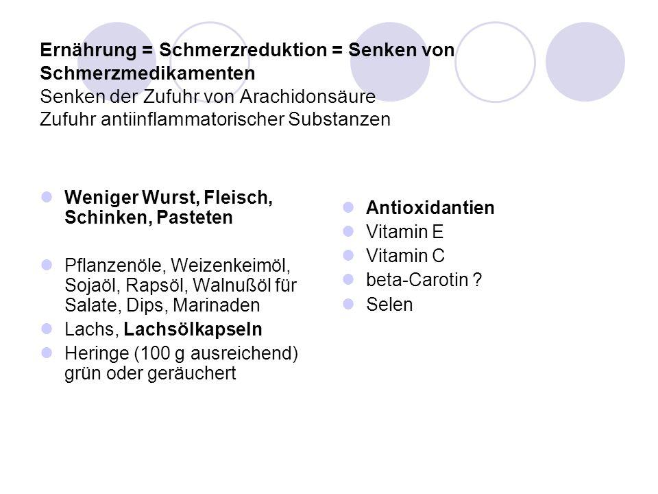 Ernährung = Schmerzreduktion = Senken von Schmerzmedikamenten Senken der Zufuhr von Arachidonsäure Zufuhr antiinflammatorischer Substanzen Weniger Wur